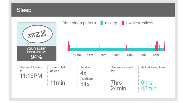 FitBit One Sleep Data