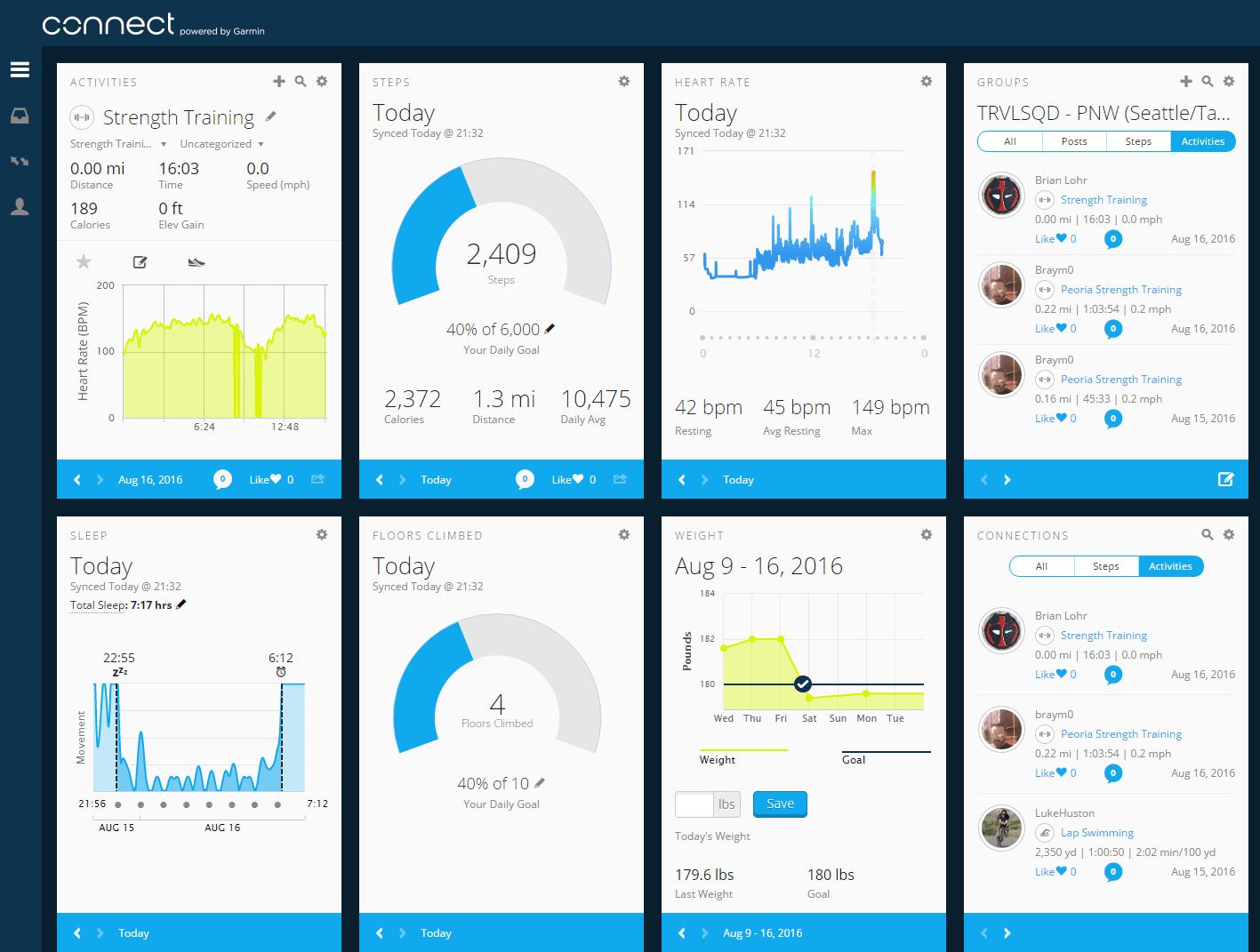 Garmin Connect Home Screen