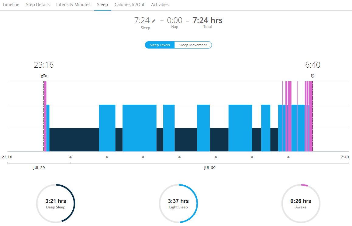 Garmin Fenix 3 HR - Sleep Data
